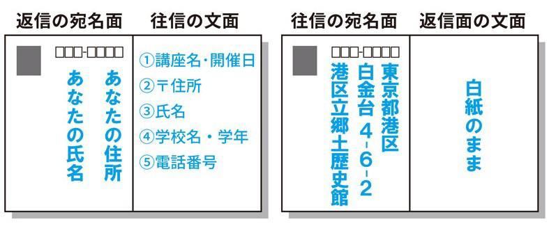 歴史館体験教室_往復はがき見本2.jpg